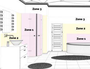 Ip-waarden-badkamer-hoofdfoto